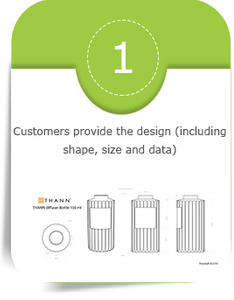 Customers provide the design (including shape, size and data)